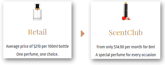 Comparison Bottle perfume from retailer and from ScentClub
